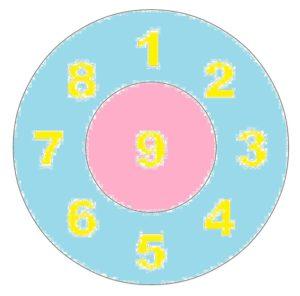Ausgemaltes Beispiel für Zahlen Mandala